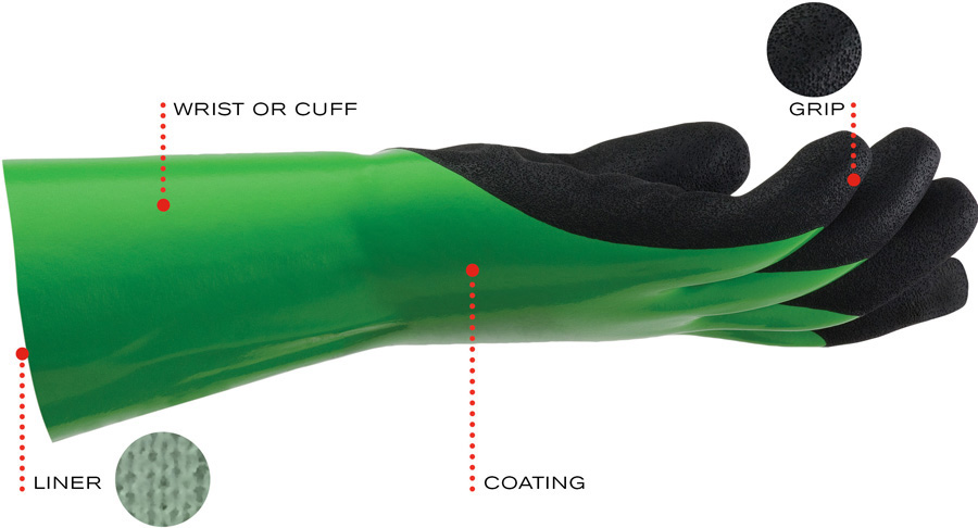 polymer glove technology